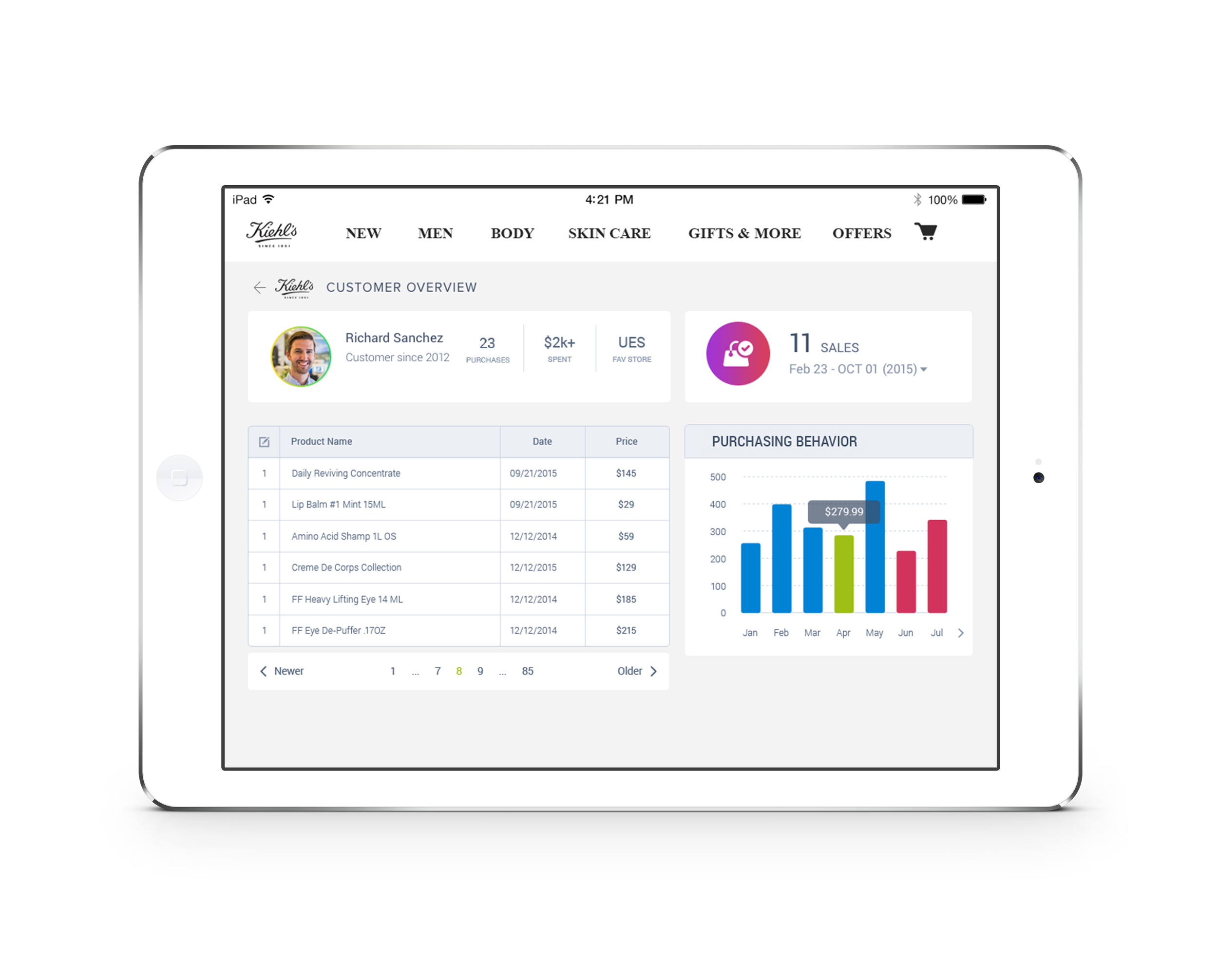 Retail technology CRM Mobile app